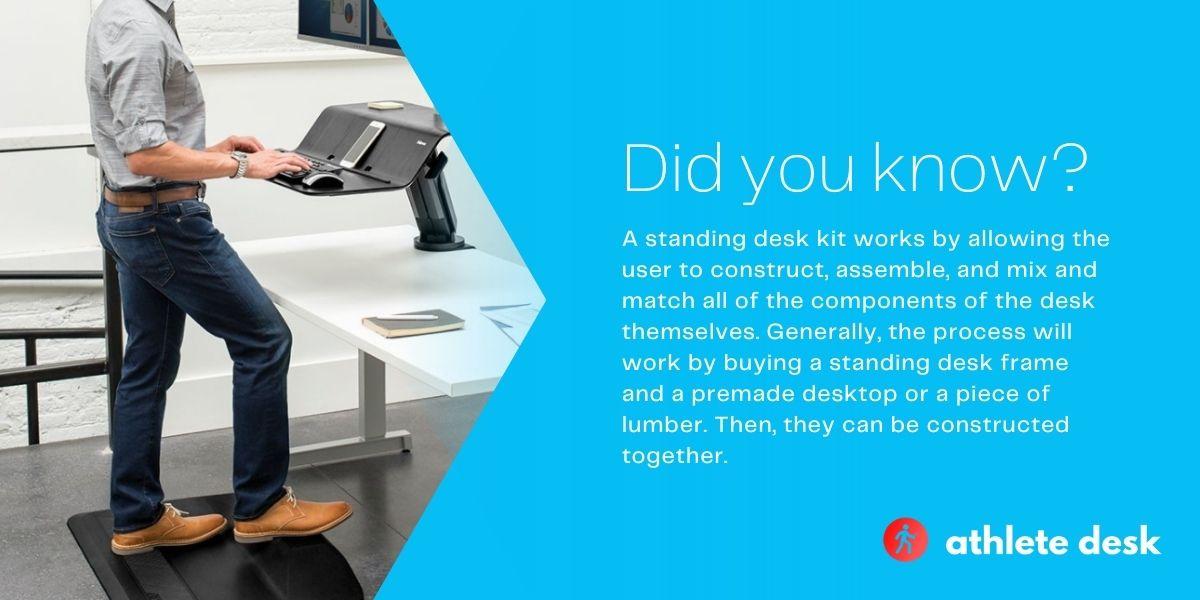 Top Five Standing Desks Kits Review
