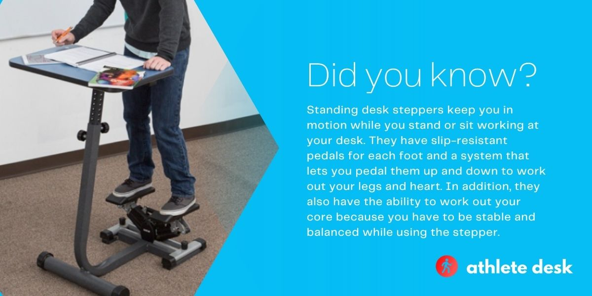 Top Five Standing Desk Steppers 2021 Review