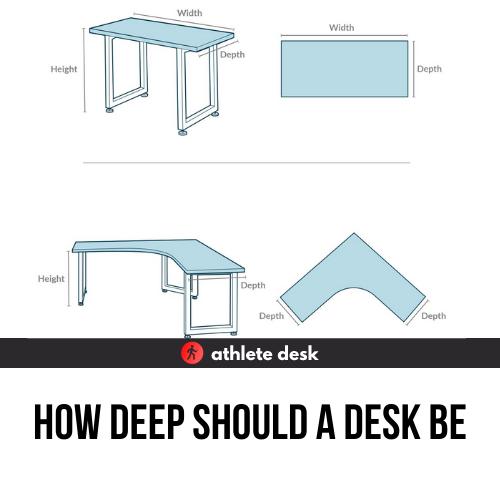 How Deep Should A Desk Be